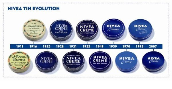 Nivea Creme over the years
